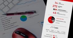 Comment créer votre première infographie